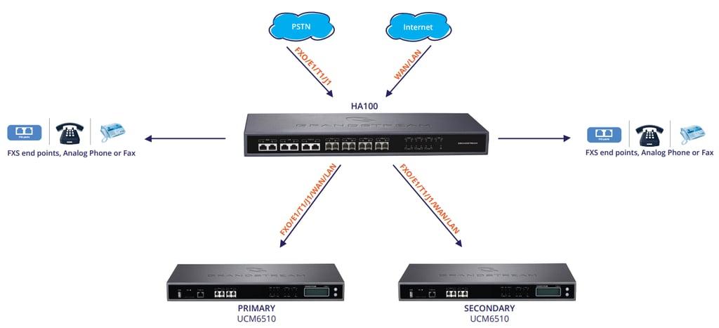 H100-configuration-diagram.png