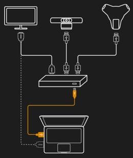 Konftels OCC hub connection diagram