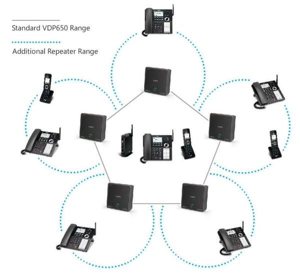 VDP605-repeater-diagram