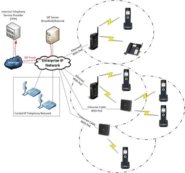 VTech VDP650 series-installation-diagram