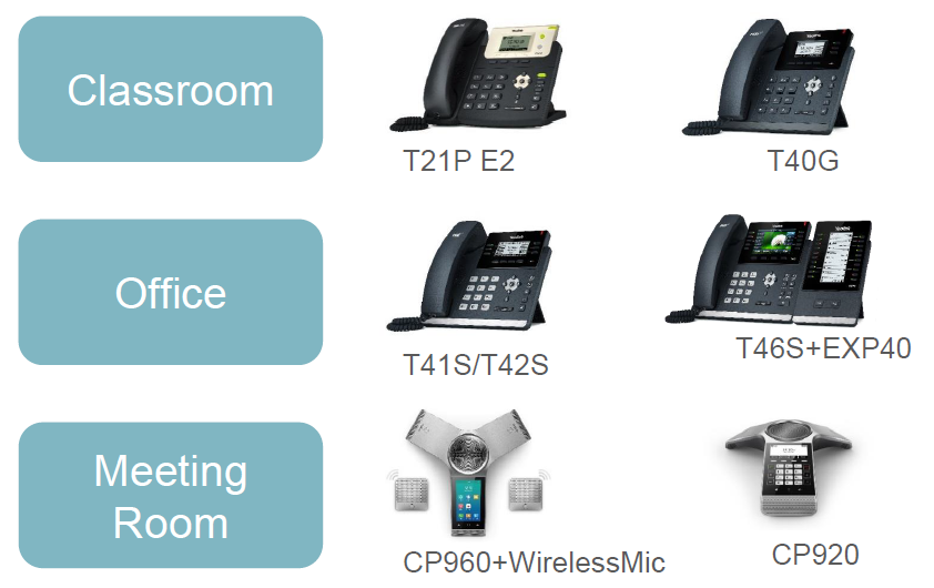 Yealink corded IP phones