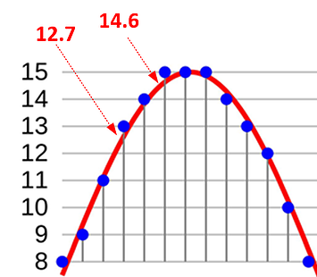 bit-depth-graph