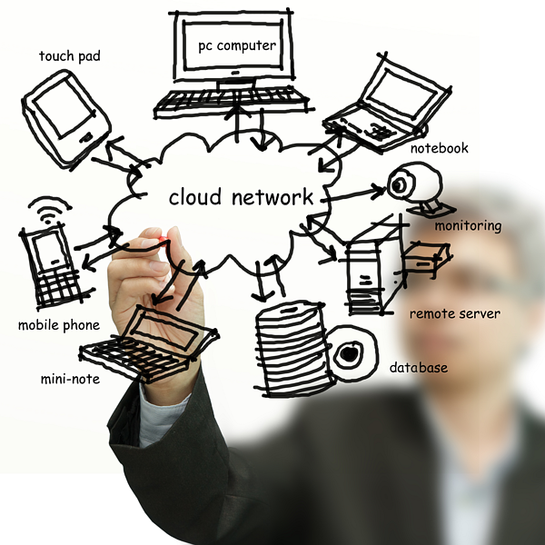 Cloud-based Unified Communications (UC)