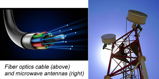 fiber optic cable and microwave antennas