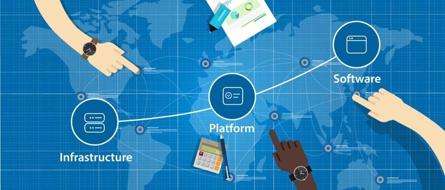 Global Platform image