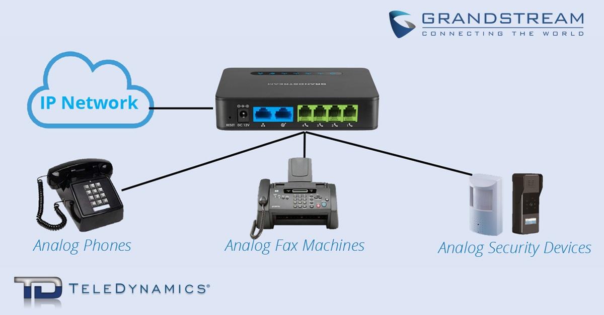 Grandstream-voip-analog-deployment-example